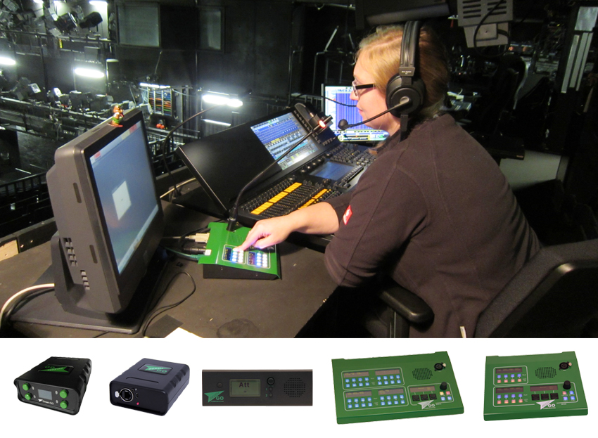 Blog / News - Staatstheater Hannover investiert in GreenGo Intercom ...